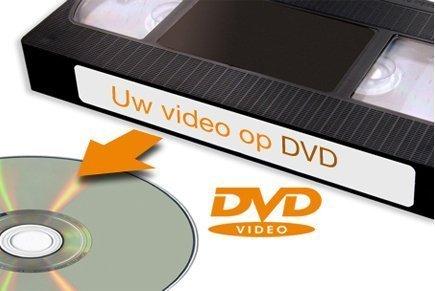Videobanden overzetten naar DVD of USB